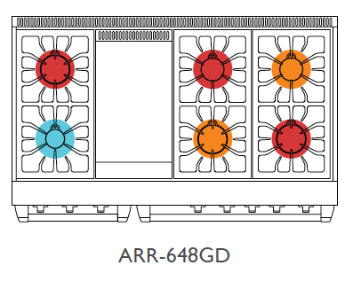 Top Configuration for ARR-648GD